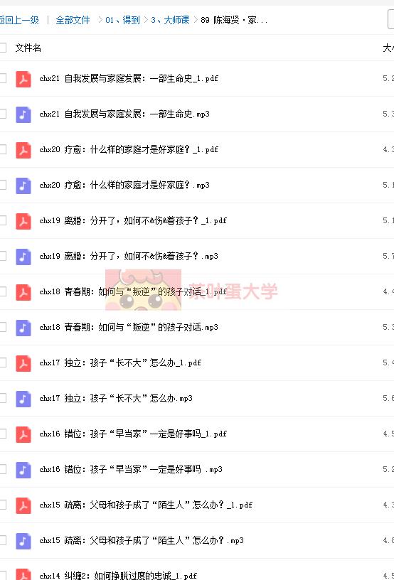 陈海贤·家庭关系21讲 - 得到 - 百度网盘 - 下载 得到大学 第2张