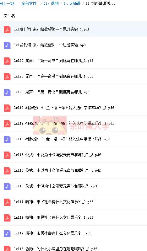 刘晓蕾讲透金瓶梅 - 得到 - 百度网盘 - 下载 得到大学 第2张