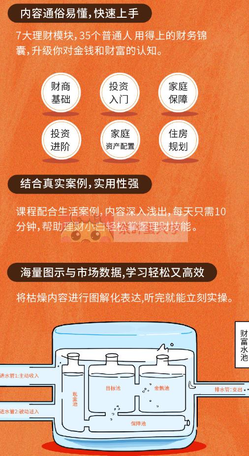 简七·家庭理财的35个锦囊 - 百度网盘 - 下载 樊登读书 第2张